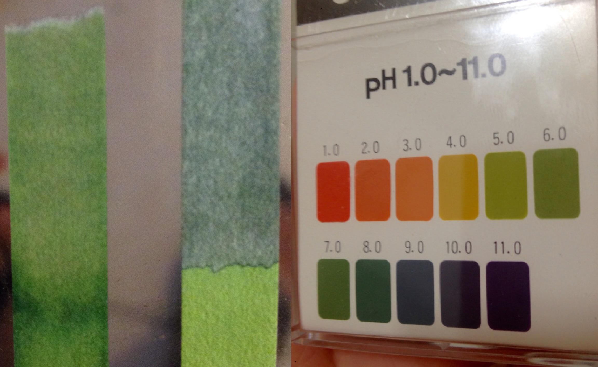 độ pH sữa rửa mặt naruko hoa hồng